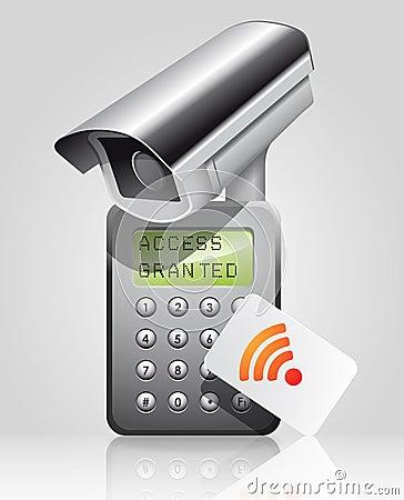 Access control - access granted