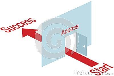 Access path arrow through door way to Success