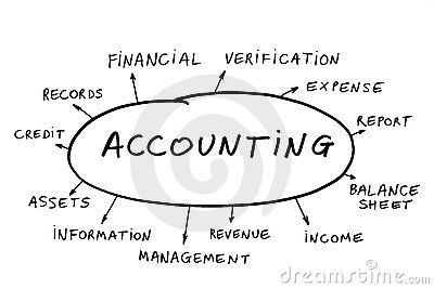 accounting stock photos images pictures 98 727 images