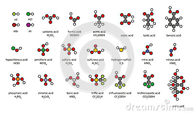 Acidi comuni, 2D strutture chimiche.