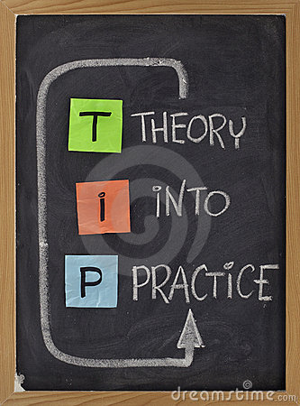 Acronimo del TIP di teoria in pratica -