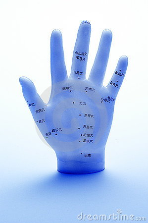Acupuncture Hand Meridians Points