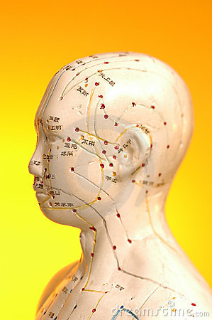 Acupuncture Points And Meridians