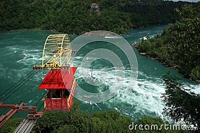 Aerial Tram at Niagara Falls