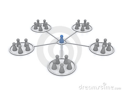 Affiliate program. Network.