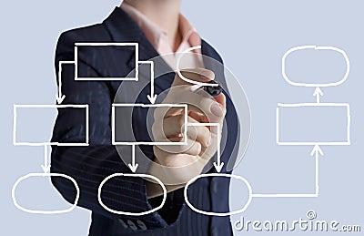 Affärskvinna som drar ett diagram på skärmen