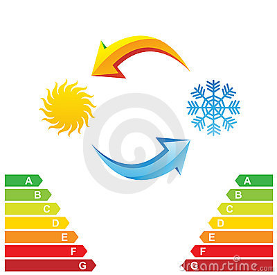 Air conditioning and energy class chart