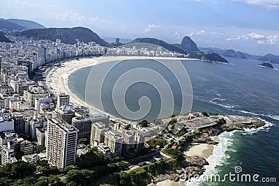 Air view Rio de Janeiro, Copacabana
