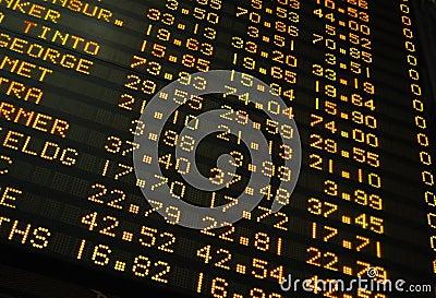 Aktienpreise