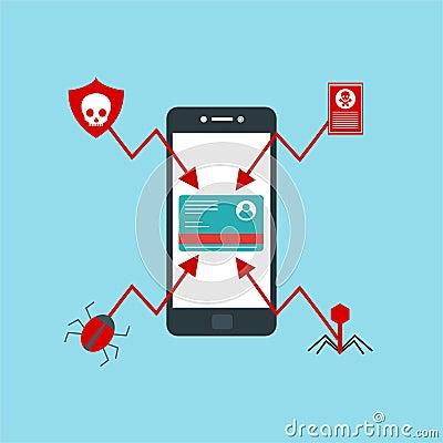 Free Alert Notification On Smartphone Vector, Malware Concept, Spam Data, Fraud Internet Error Royalty Free Stock Photo - 115486565