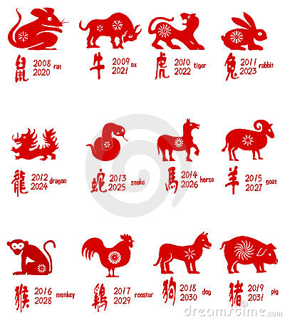 All of Chinese zodiacs