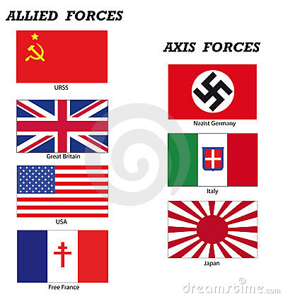 Allied and axis forces