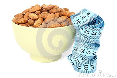 Almonds and meter