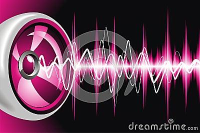 Altavoz y ondas acústicas.