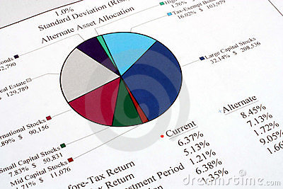 Alternate Asset Allocation
