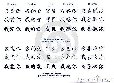 Amor em palavras chinesas
