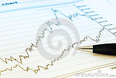 Analiza finanse