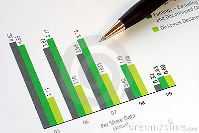 Analyse the per share data of a stock