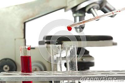 Analysis of blood