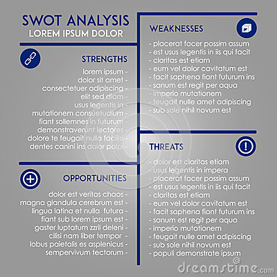 Use a SWOT analysis to focus your music marketing