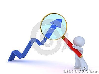 Analyzing Growth