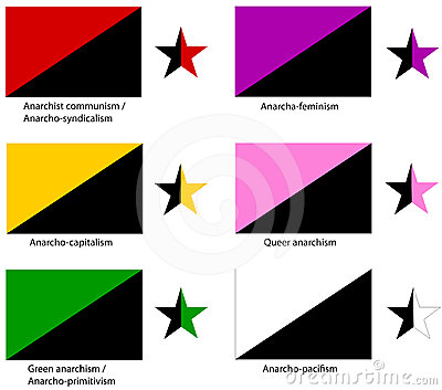 Anarchy flags set