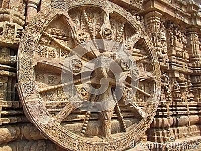 Konark temple, chariot wheel