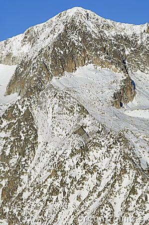 Aneto Peak