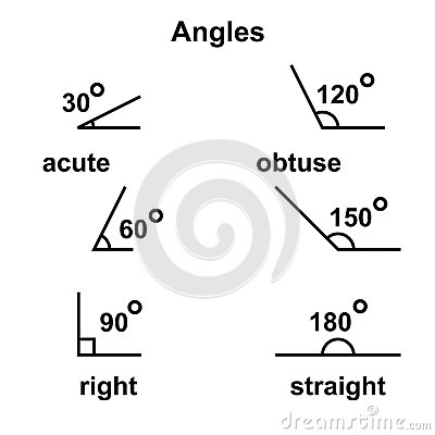 Free Angles Geometric Acute Obtuse Straight Royalty Free Stock Photo - 81117605