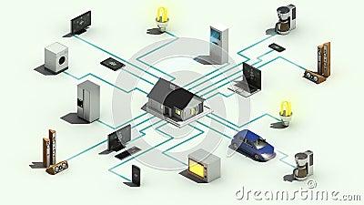 Animação dimensional do conceito 3 espertos da tecnologia dos aparelhos eletrodomésticos 2 ilustração do vetor