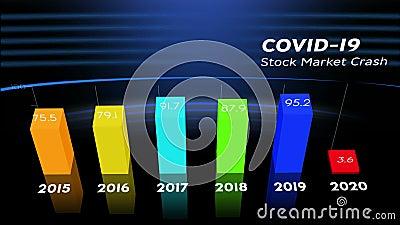 Animação do colapso no mercado de ações no período de 19 anos, escrita no gráfico e estatísticas mostrando dados financeiros ilustração do vetor