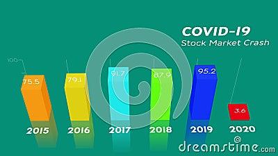 Animazione della pandemia del Covid-19 Global Stock Market Crash scritta sullo schermo con grafico e statistiche illustrazione vettoriale