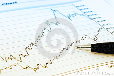 Análise da finança