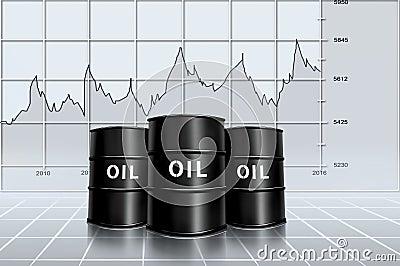 Cotizacion petroleo brent forexpros