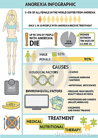 the prevalence and causes of eating disorders in the united states Eds across cultures - increasing in prevalence % or 5 million people in the united states have eating disorders causes of eating disorders are.