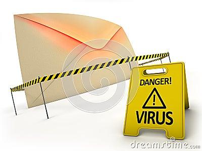 Anti virus concept