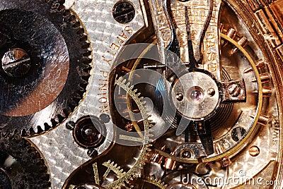 Antique Pocket Watch Interior