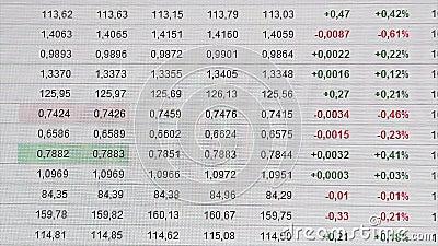 Anzeige der Börsenkurse stock footage
