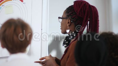 Applauso femminile nero casuale felice del responsabile del primo piano giovane, parlante ai partner al flipchart leggero moderno archivi video