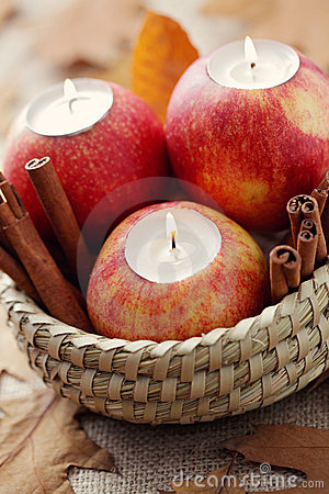 Apple as candlestick