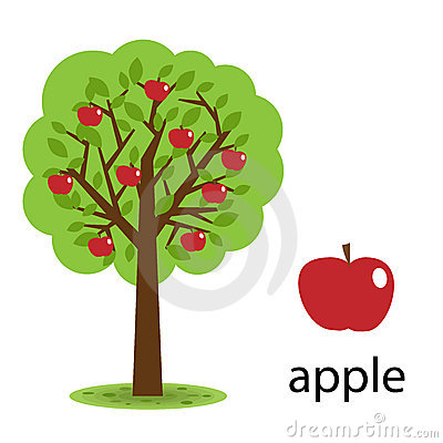 Free Apple Tree Stock Photography - 14894362