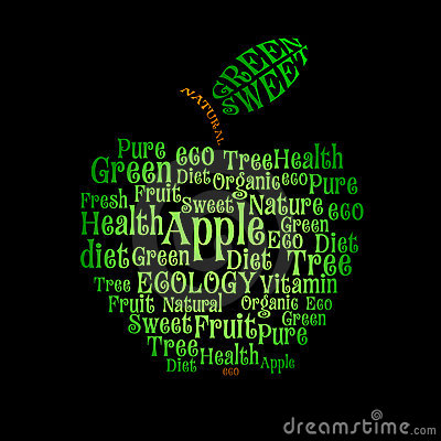 Apple wordcloud