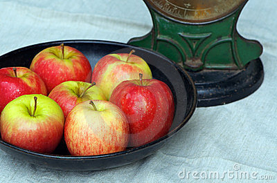 Apples and scale