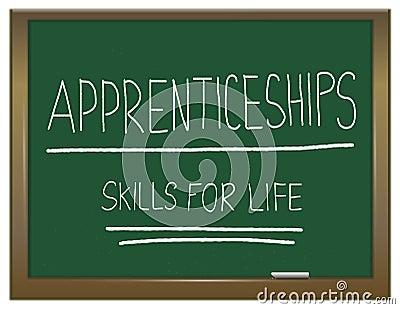 Apprenticeship concept.