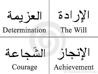 Four Arabic words with their meaning in English.