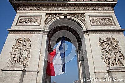 Arch de Triomphe Paris