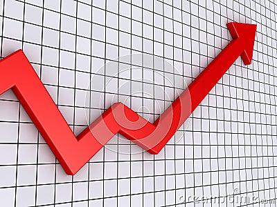 Arrow graph going upwards