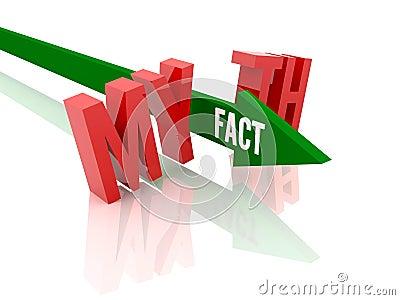 Arrow with word  Fact breaks word Myth.