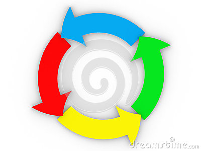 how to make circle arrow