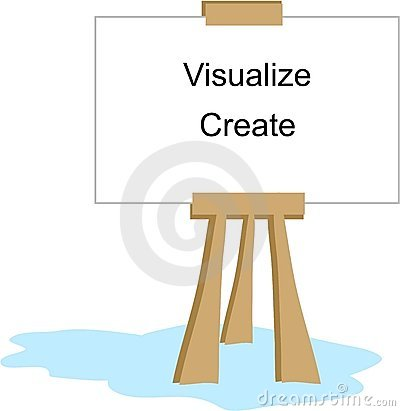Art Easel with Words Visualize and Create